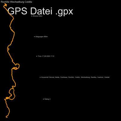 Fahrrad, Mulde, Zwickauer, Rochlitz, Colditz, Wechselburg, Basilika, Guehren, Viadukt, Höhenmeter 400m, Länge 50km, GPX Route, GPS Daten