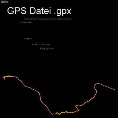 Wandern, Kleinhennersdorfer Stein, Pabststein, Gohrisch, Höhenmeter 300m, Länge 10km, GPX Route, GPS Daten