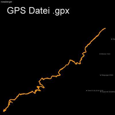 Gradental, Gradenmoos, Nossberger Huette, Gradensee, Vordersee, Mittersee, Höhenmeter 950m, Länge 13km, GPX Route, GPS Daten