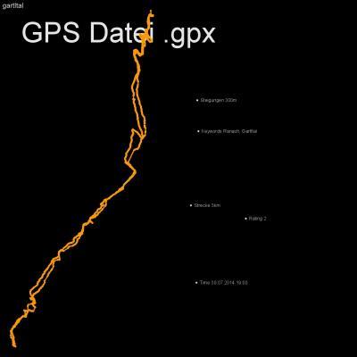 Ranach, Gartltal, Höhenmeter 300m, Länge 3km, GPX Route, GPS Daten