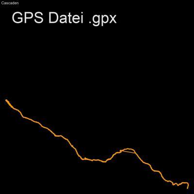 Wandern, Korsika, Baden, Wasser, Schatten, Frankreich, Höhenmeter 450m, Länge 15km, GPX Route, GPS Daten